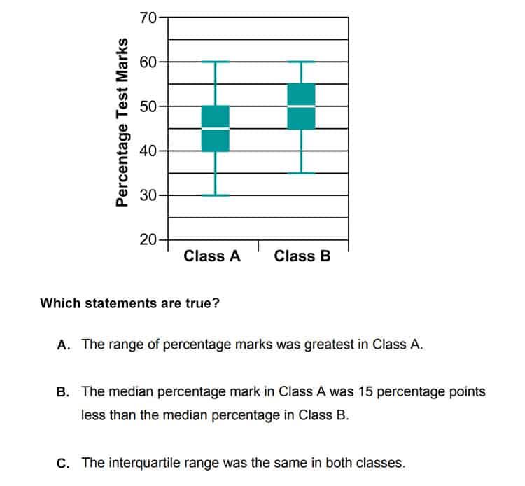 QTS-skills-numeracy-test
